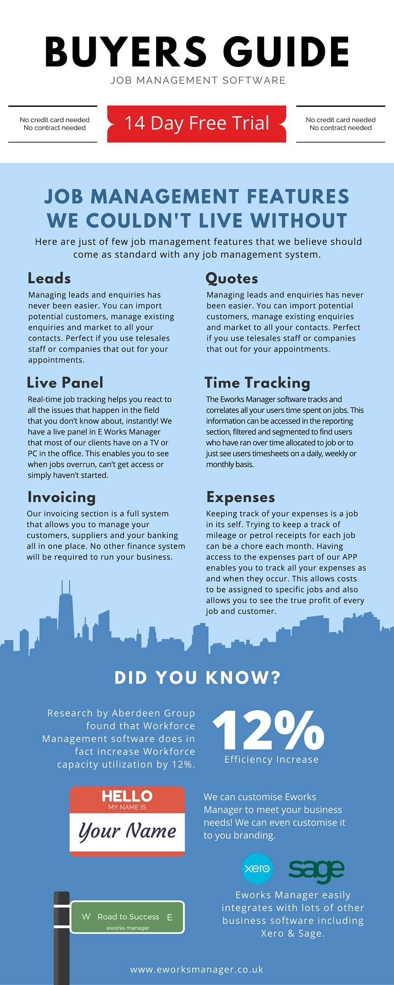Buyers Guide: Job Management Software