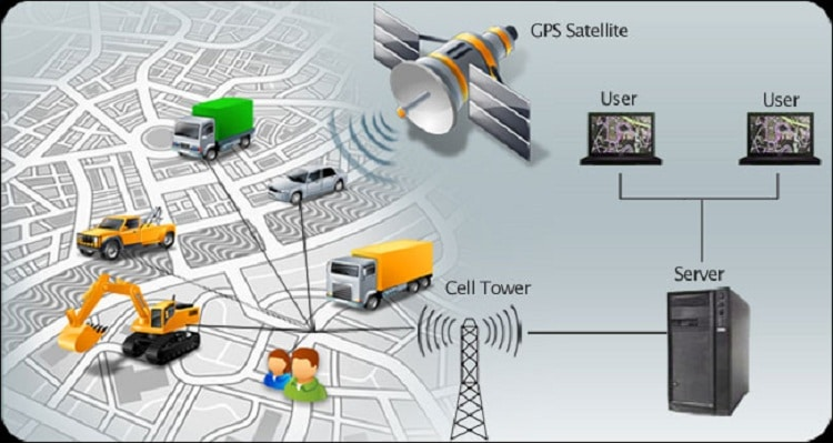 Vehicle Tracking and Monitoring Systems